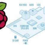 Настройка VPN сервера на Raspberry Pi