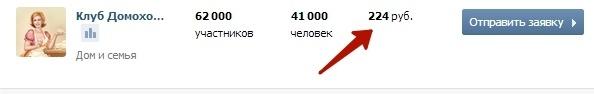 Биржа ВКонтакте: цены
