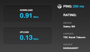 Скорость интернета Actov