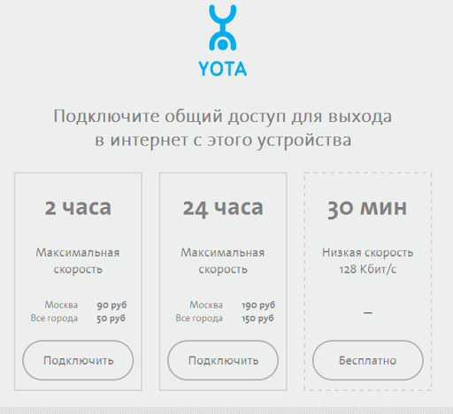 На андроид приложение yota на компьютер
