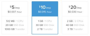 DigitalOcean Droplet цена