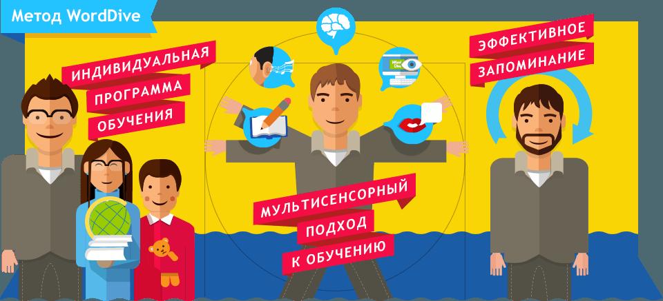 worddive метод изучения иностранных языков