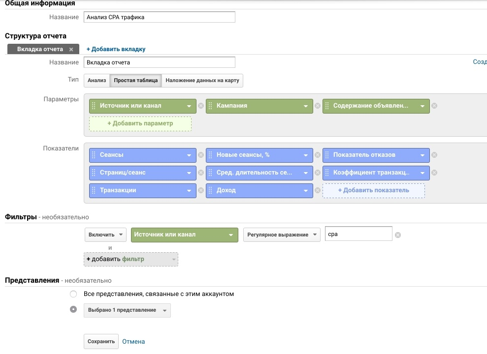 Настройка собственного отчета для анализа CPA трафика в Google Analytics