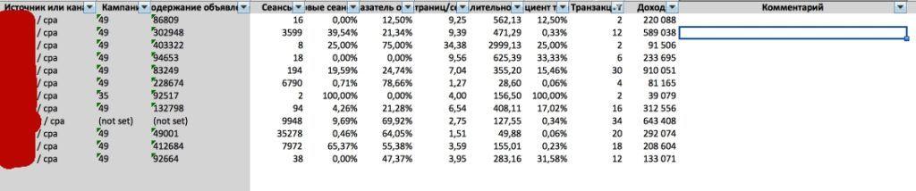 Обработка в Excel отчета о данных по трафику партнеров CPA сетей